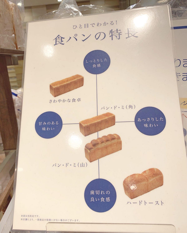 ドンクの食パン4種類